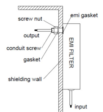 HR-SL203-EMI Filter-2