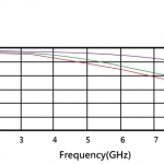 吸波棉材料-HR-3-4-6