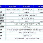 HR-TPUT無線吞吐量測試系統-規